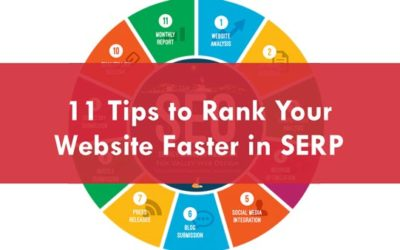 11 Tips to Rank Your Website Faster in SERP