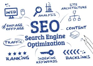 get more leads by seo